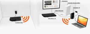 illustration connexion wifi ou ethernet en cas de mauvaise connexion a internet